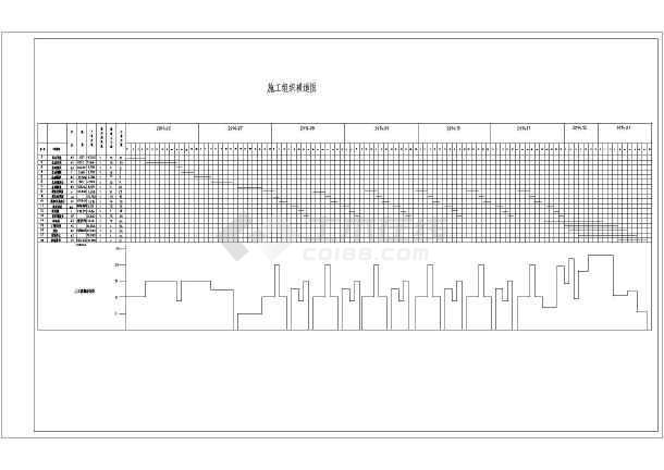 06平米六层框架结构住宅楼施组,工程量计算,清单计价(附横道图 )