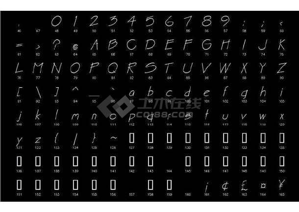 2016最新最全的5630个CAD大全库字体、cadcad笛卡尔什么坐标是图片