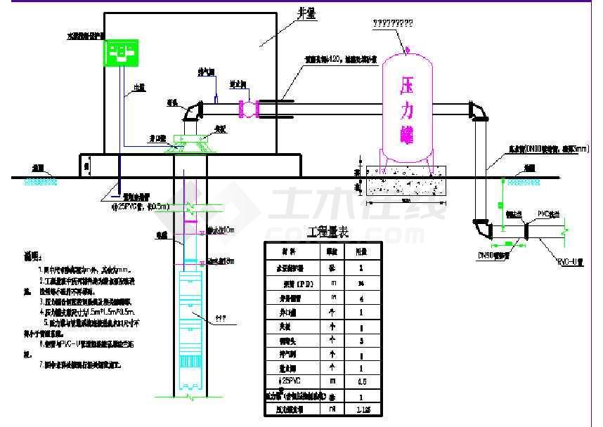 农田灌溉机井,钢制井堡及压力罐结构设计cad图