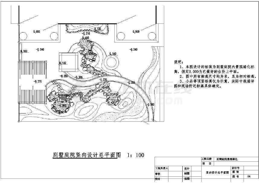大型全套景观别墅绿化设计施工cad规划别墅方客居庭院天津蓟县仙图片