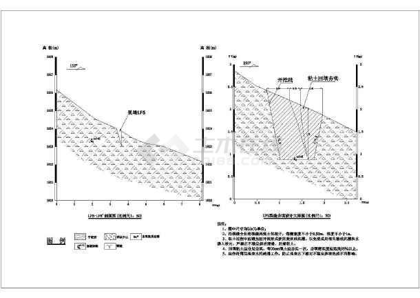滑坡施工组织设计图纸-图1