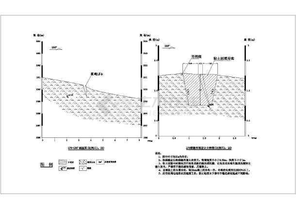 滑坡施工组织设计图纸-图3