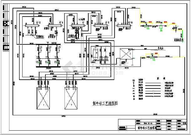 某地区小型工厂制冷站工艺流程设计图图片1图片