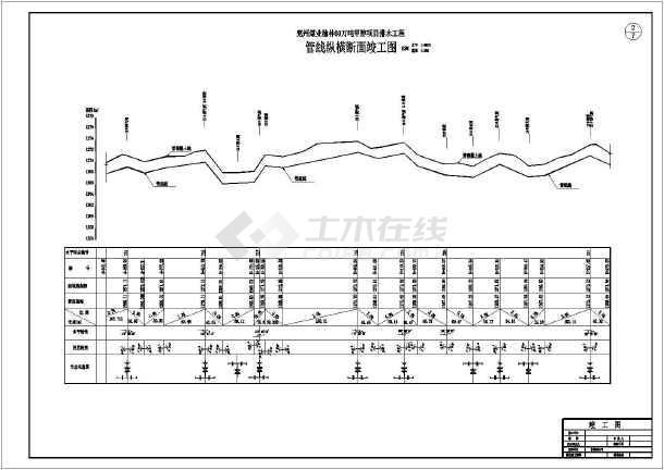 西安某地区排水工程纵断竣工设计CAD图-图1