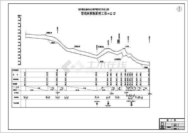 西安某地区排水工程纵断竣工设计CAD图-图2