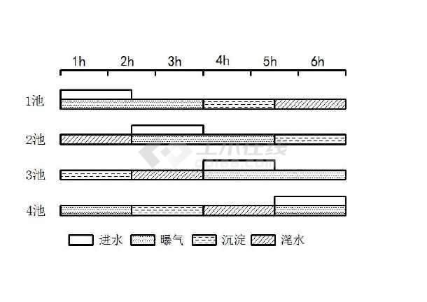 东南某污水厂课程设计cad图纸(共2张)-图1