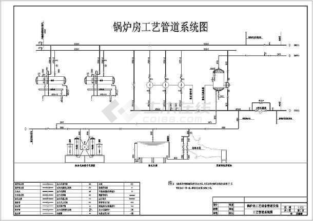 南方某地区锅炉房工艺设备管道安装设计cad图纸