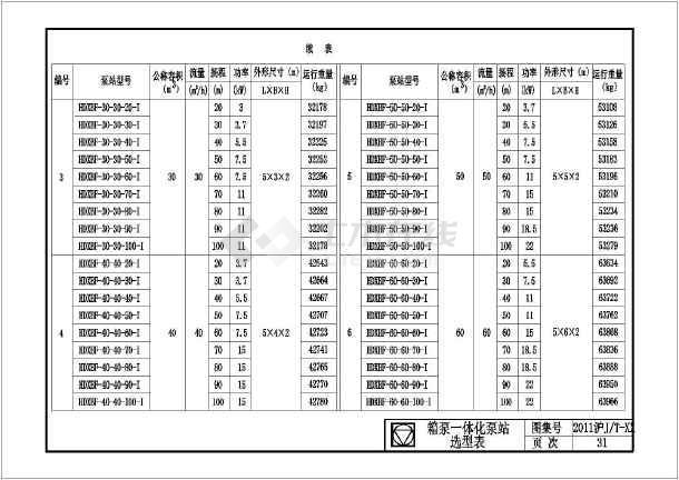 箱式水泵江苏图集cad版本-图2