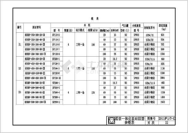 箱式水泵江苏图集cad版本-图3