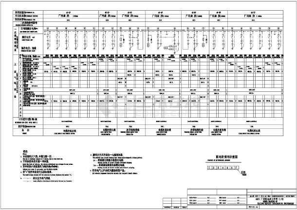 某地区某位置用400V设计图纸一套CAD配电世纪占电厂3图纸系统龙腾图片