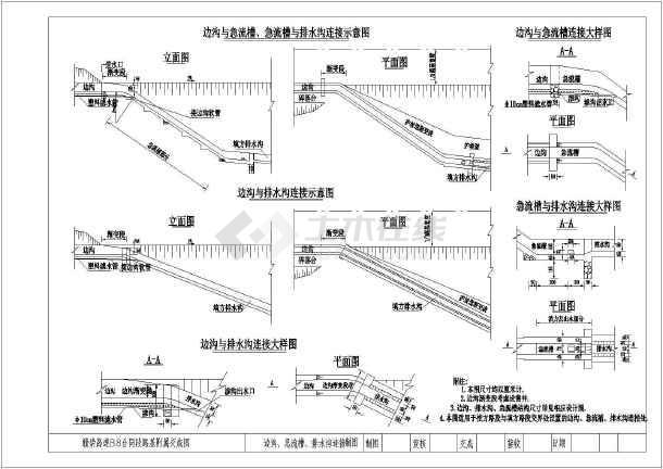 某地区道路排水沟设计cad施工方案图-图1
