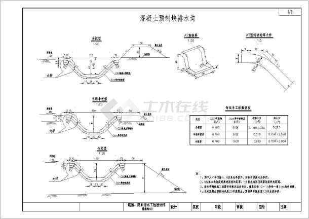 某高速公路路面路基设计排水cad详细施工图钢结构小型球场cad图图片