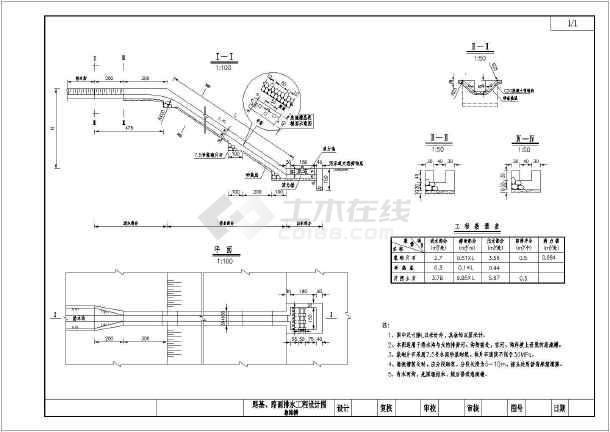 某高速公路路基路面设计排水cad详细施工图cad纠正图片