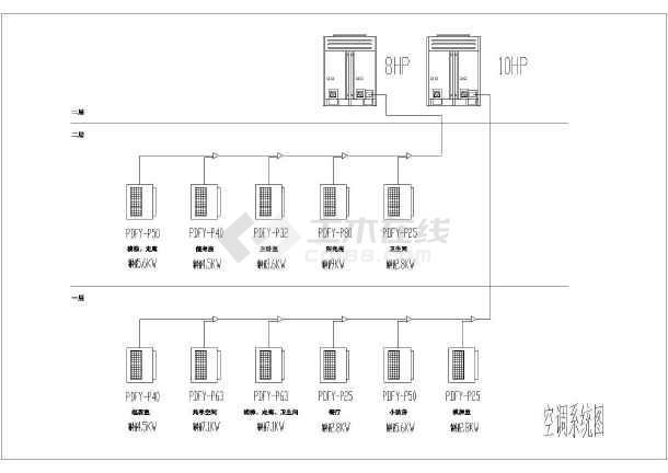 某地区户型住宅图纸中央空调cad施工设计家用cad的区别ai和图片