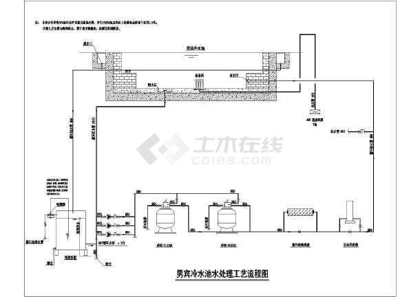 某会所中心桑拿、水疗水处理全套cad施工图纸-图1