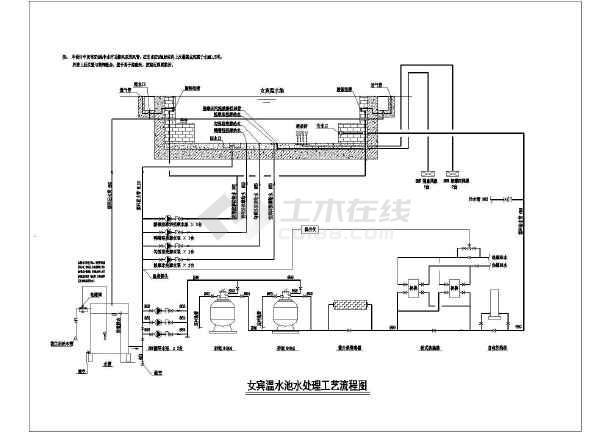某会所中心桑拿、水疗水处理全套cad施工图纸-图2