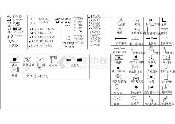 最新整理CAD字体图块大全cad用什么阀门图片