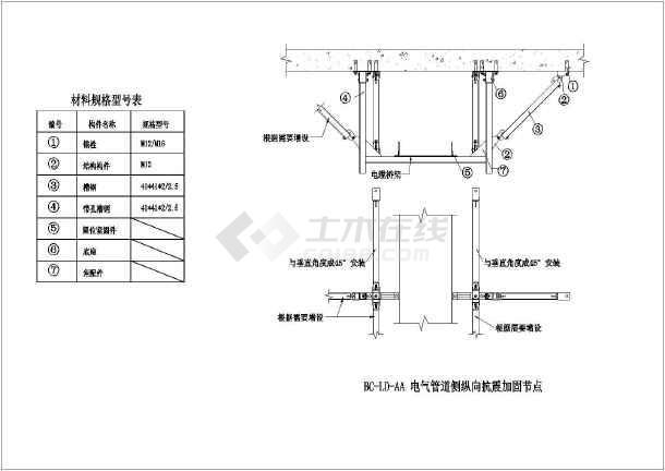 电气抗震支架详图-图1