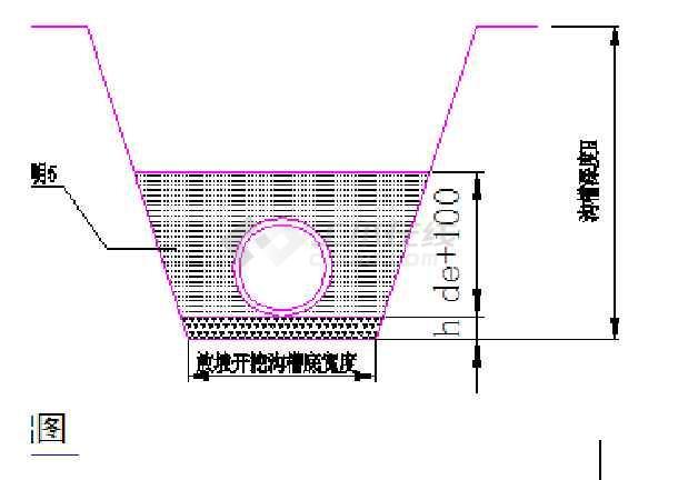 给排水大样埋地塑料管设计图纸-图3