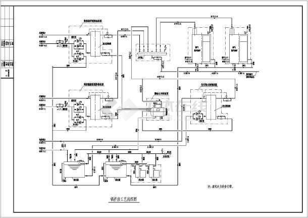 燃气锅炉房设计图纸图片