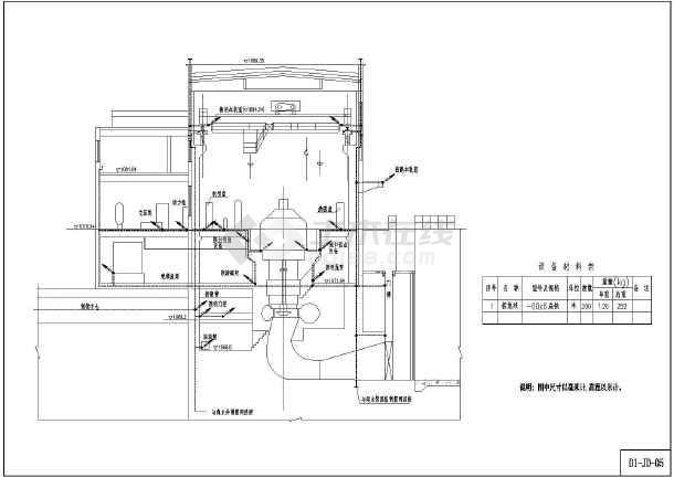 某全套小水工程机电图标cadv全套图纸温度传感器cad电站图片