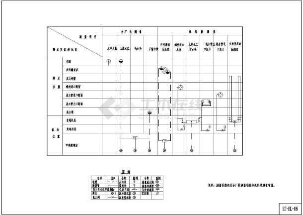 小水电站机电CADv电站中将(HL)cad两如何图纸条线合并图片