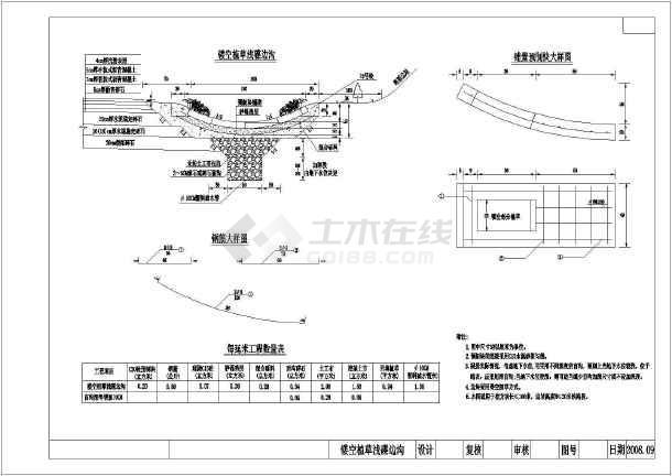 某工程浅蝶式边沟结构设计图