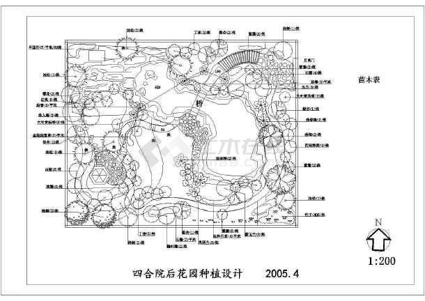 上庄四合院庭院设计图