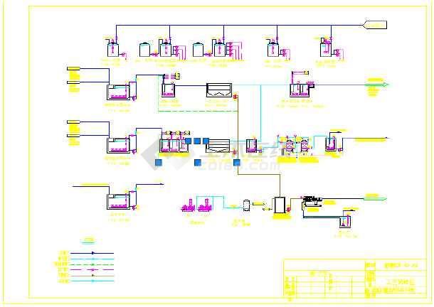 含氟酸碱废水处理工艺流程图-图1