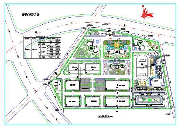 某工业园区建筑规划总平面设计图纸