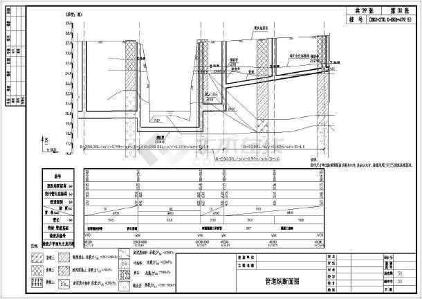 大型截污工程初步设计CAD纵断面设计图纸-图1