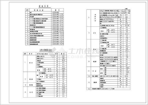 某铁路平改立工程CAD设计方案施工图纸-图2
