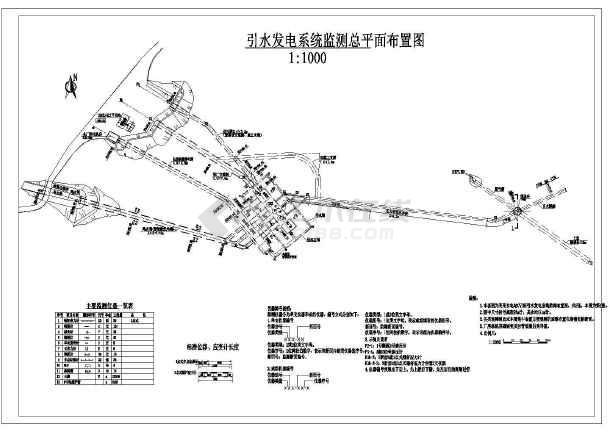 水电站地下厂房监测全套cad施工图纸-图2