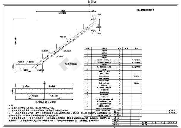 水利工程立式离心泵站施工cad设计图纸-图1