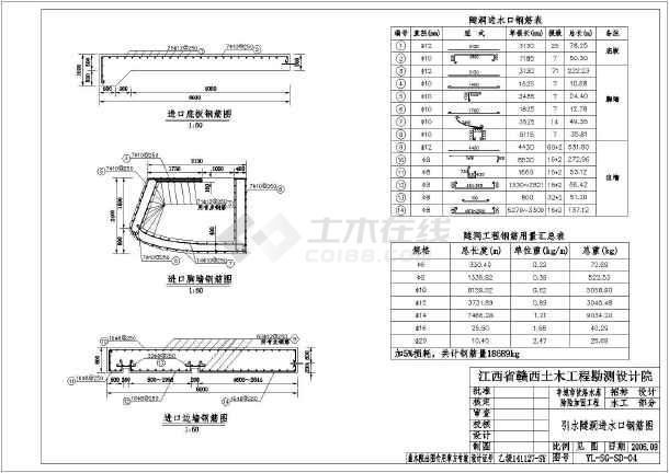 全套发电隧洞cad施工设计图纸案例-图2