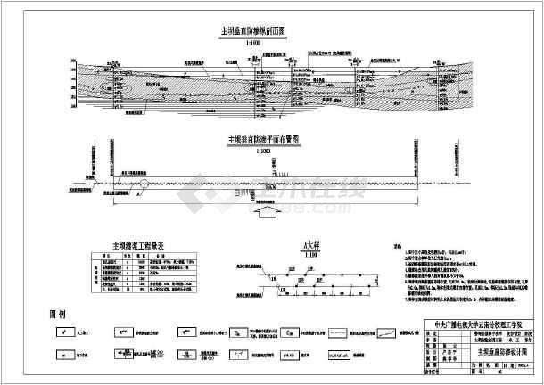 水库除险加固全套cad设计施工图纸-图1