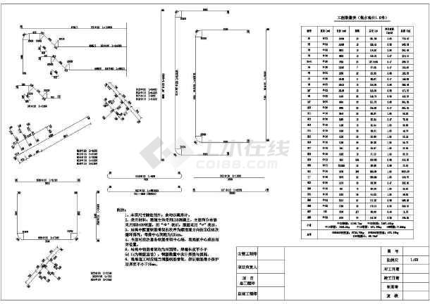 某地地下通道钢筋设计图纸(含设计说明)-图3