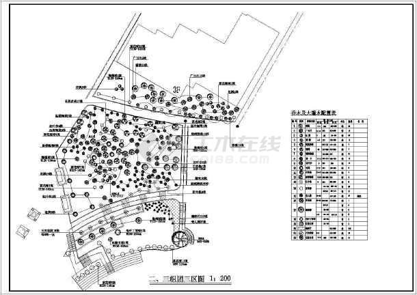 某地公园园林绿化植物种植设计施工图-图3