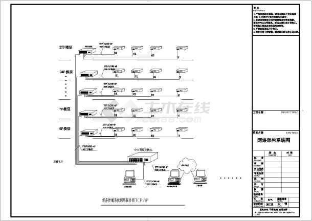 酒店客房控制系统设计图纸-图1