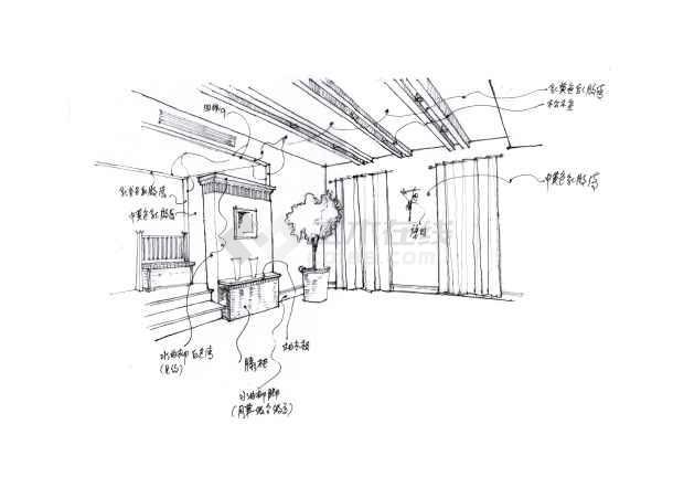 现代欧式建筑施工图纸(附手绘图)