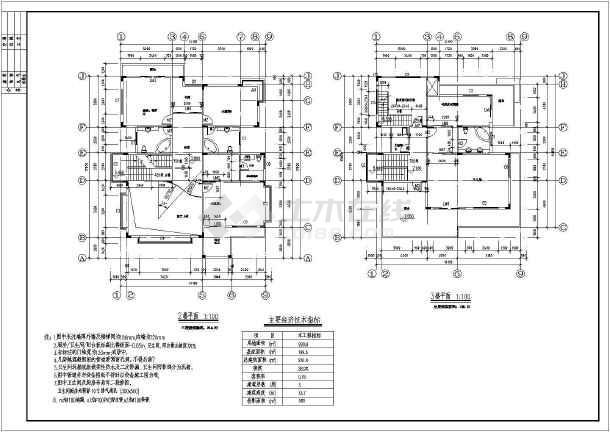 某地区两套仿古别墅建筑设计方案CAD图-图3