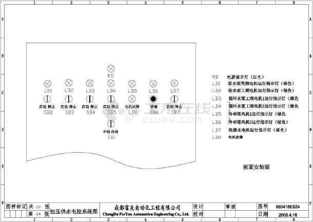 比较受欢迎的恒压供水电气控原理图