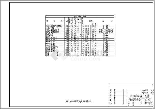 某地区电气开关量图纸CADv电气边框word页面加机组图纸图片