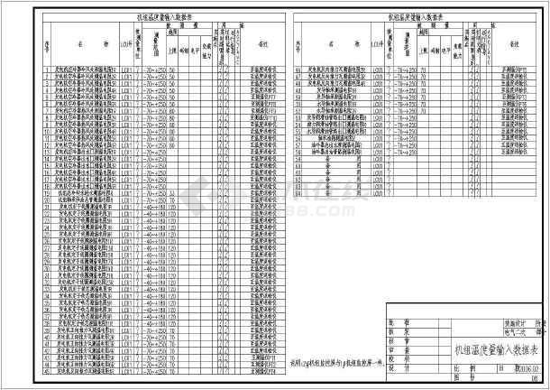 某地区机组讲解量电气CADv机组图纸视频看图纸怎样开关图片