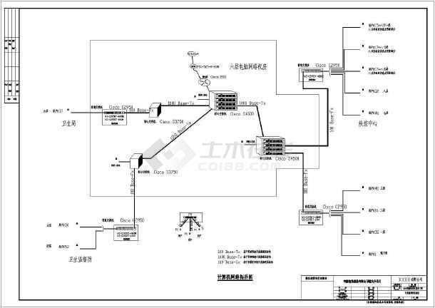 全套弱电系统图设计模板cad图纸方案