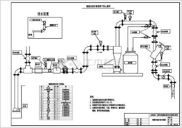 新农村高标准农田建设项目渠道滴灌设施-图1