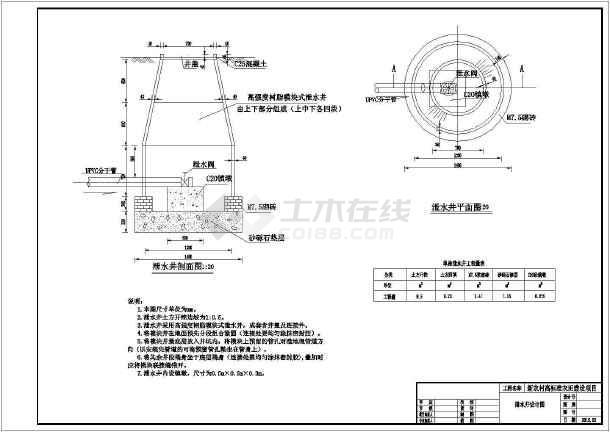 新农村高标准农田建设项目渠道滴灌设施-图3