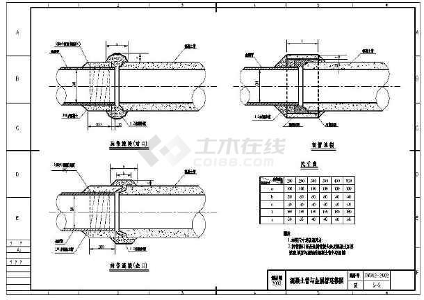 给水排水管道 管件 设备的布置图