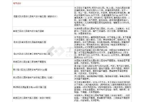【独家整合】幼儿园建筑电气设计图(共37套)-图2