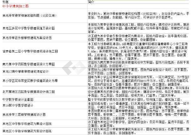 【独家整合】中小学教学楼建筑设计施工图(共46套)-图2